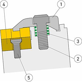 Recambios for Carbide